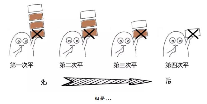 郑商所优先评老仓.png